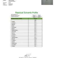 DENEX D8 DIST lot Feb Solvent 022321