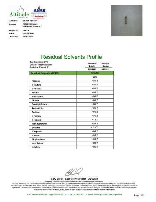 DENEX D8 DIST lot Feb Solvent 022321 scaled