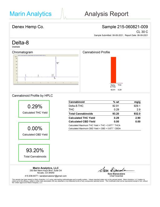 DENEX Delta-8 Distillate COA June