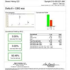 CBG+D8 Wax Budder COA